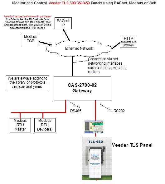 /2017/mar/10-16-51-56_CAS2700-02 Veeder Gateway Connection Diagram.jpg