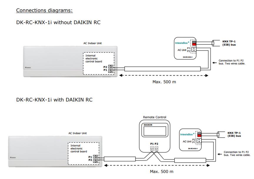 vrv daikin indoor unit wiring diagram house wiring diagram symbols u2022 rh maxturner co