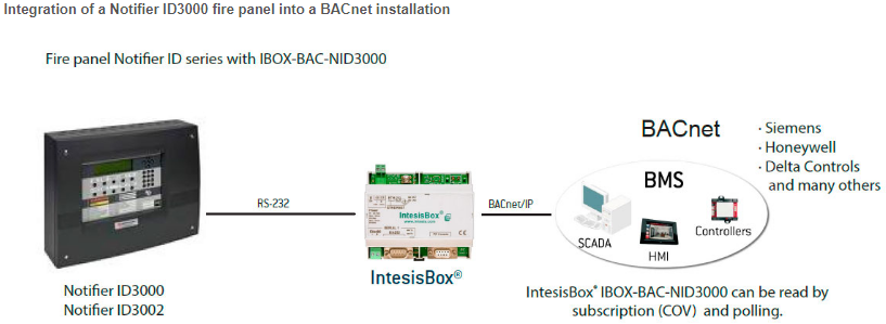 /2018/feb/06-02-25-54_IBOX-BAC-NID3000.png