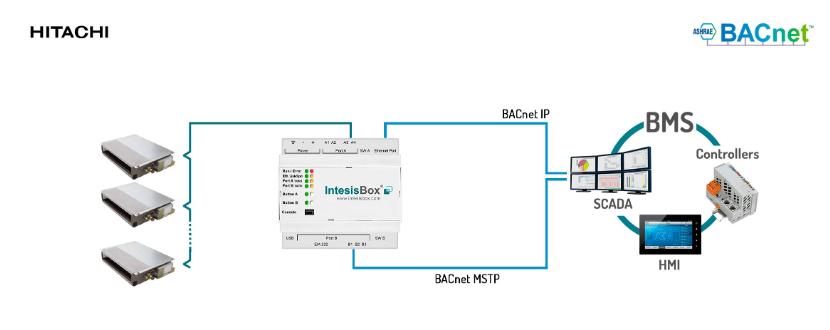 HI-AC-BAC-BlockDiagram