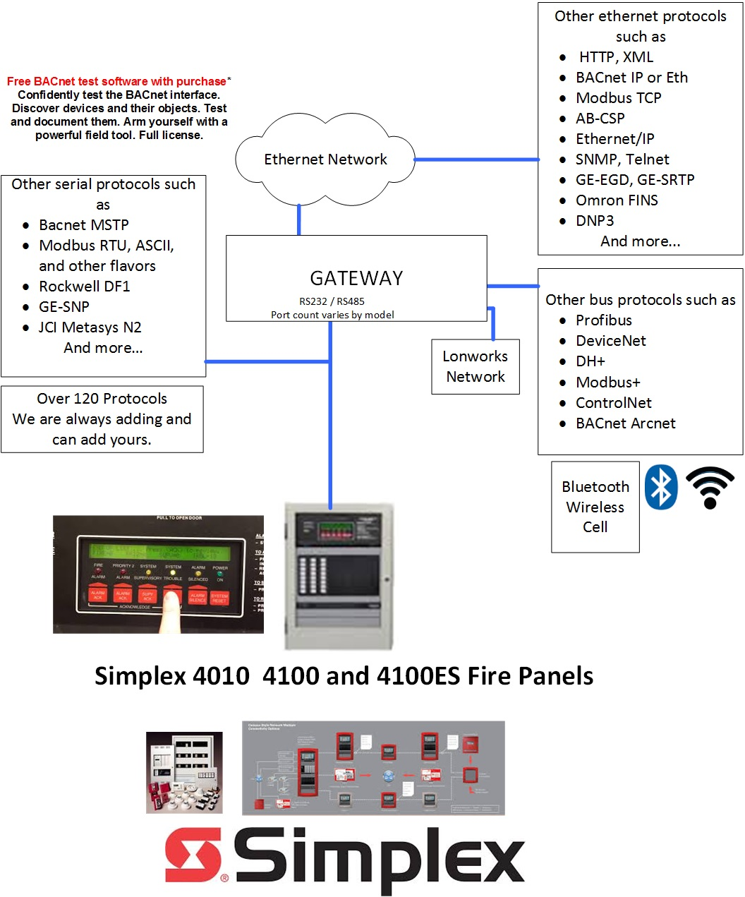 Simplex 4100 To Bacnet Ms Tp Quickserver Gateway Wiring Guide Imports Blockdiagrams Lp