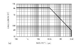 Bacnet Mstp Wiring on x10 wiring, bms wiring, dali wiring, insteon wiring, canopen wiring, ethernet wiring, mstp wiring, profinet wiring, rs-232 wiring,