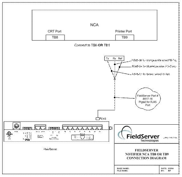 Fs 8700 98 notifier nca chipkin automation systems connection notes asfbconference2016 Images