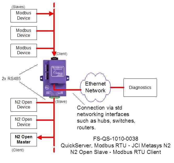 interface from modbus rtu to jci metasys n2 with ... 9102 metasys tc wiring diagram