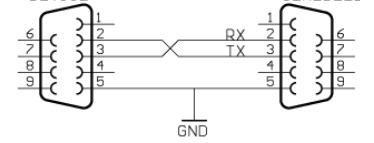 Index en additionally Rs485 9 Pin Wiring Diagram furthermore Bt Phone Socket Wiring Diagram furthermore Cat5 Punch Down Wiring Diagram further YXVkaW8tYmFsdW4tc2NoZW1hdGlj. on rj45 wiring diagram 2 pair