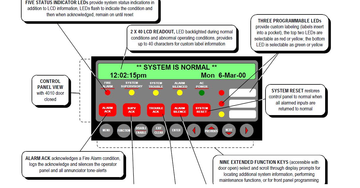 Simplex 4010 Fire Alarm Control Panel Manual - Wiring