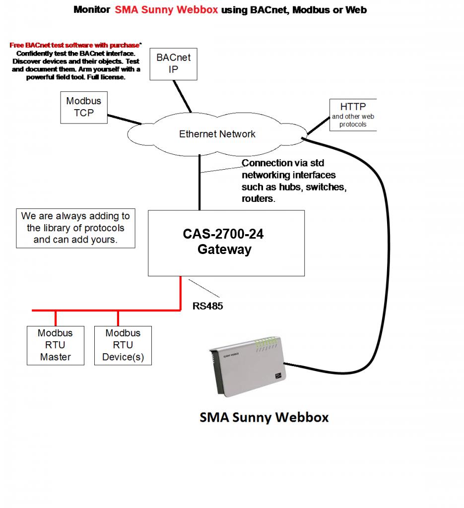 sma-diagram-935x1024
