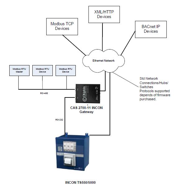 FFS_diagram