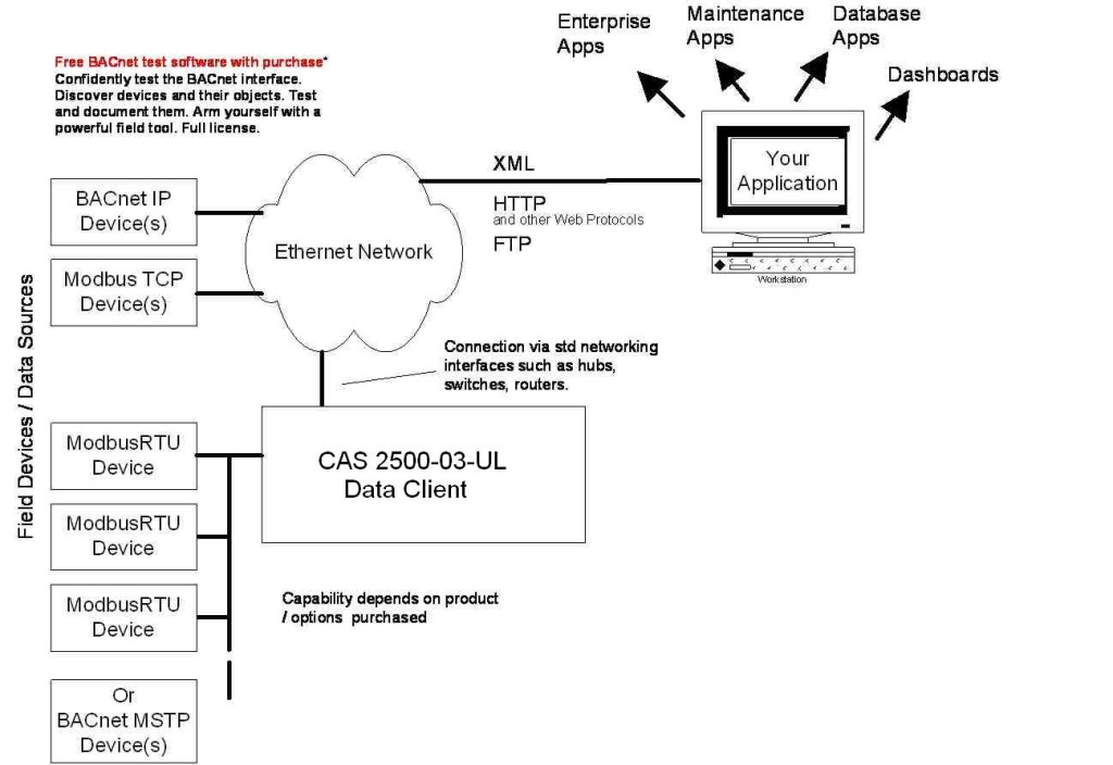 CAS_DFS_CAS2500-03-UL-Modbus Data Client Connection Configurations