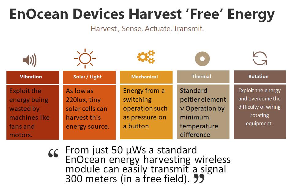 EnOcean-Free-Energy.png