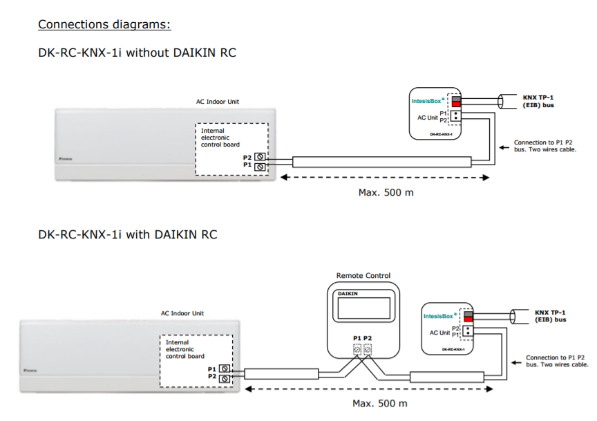 Daikin VRV and Sky systems to KNX Interface with Binary Inputs