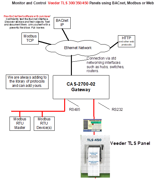 veeder root tls 300c manual