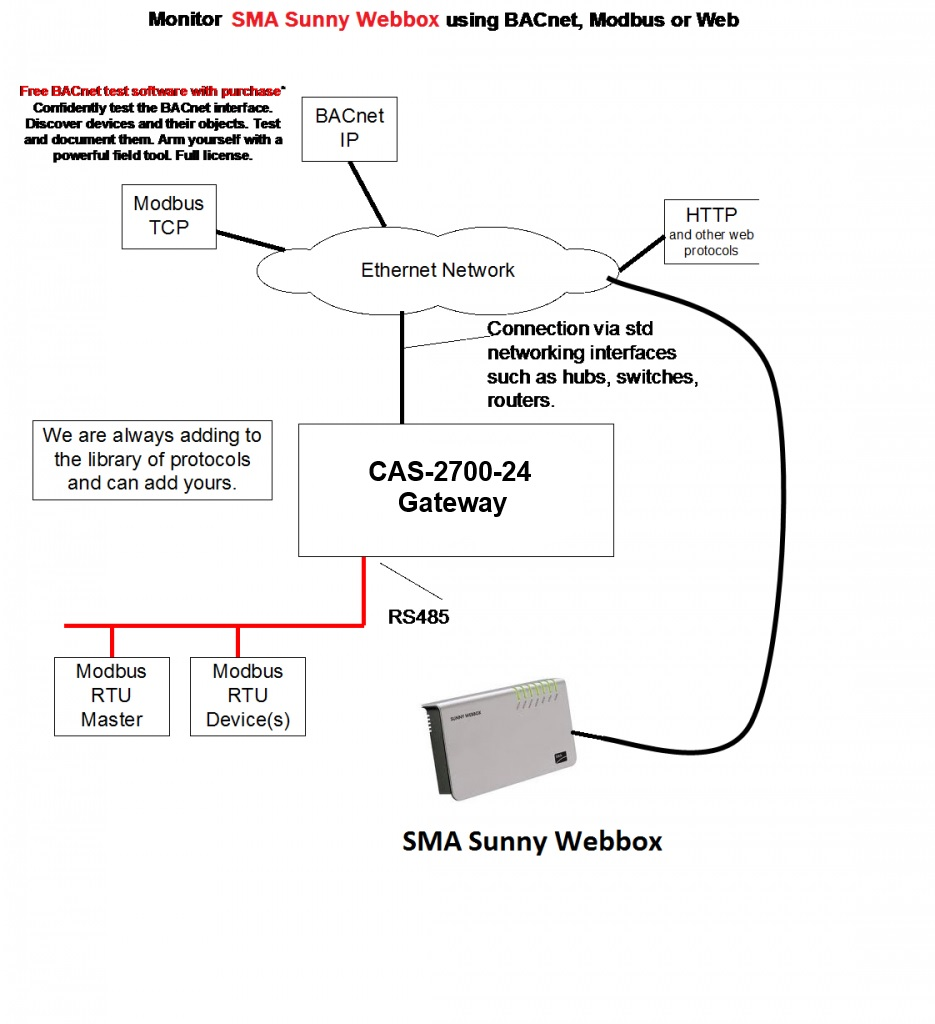 /2017/mar/10-12-58-56_CAS2700-24 SMA Gateway Connection Diagram.jpg