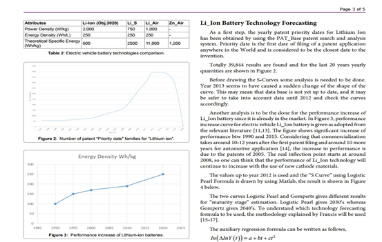 Technology Forecast for Electric Vehicle Battery Technology and