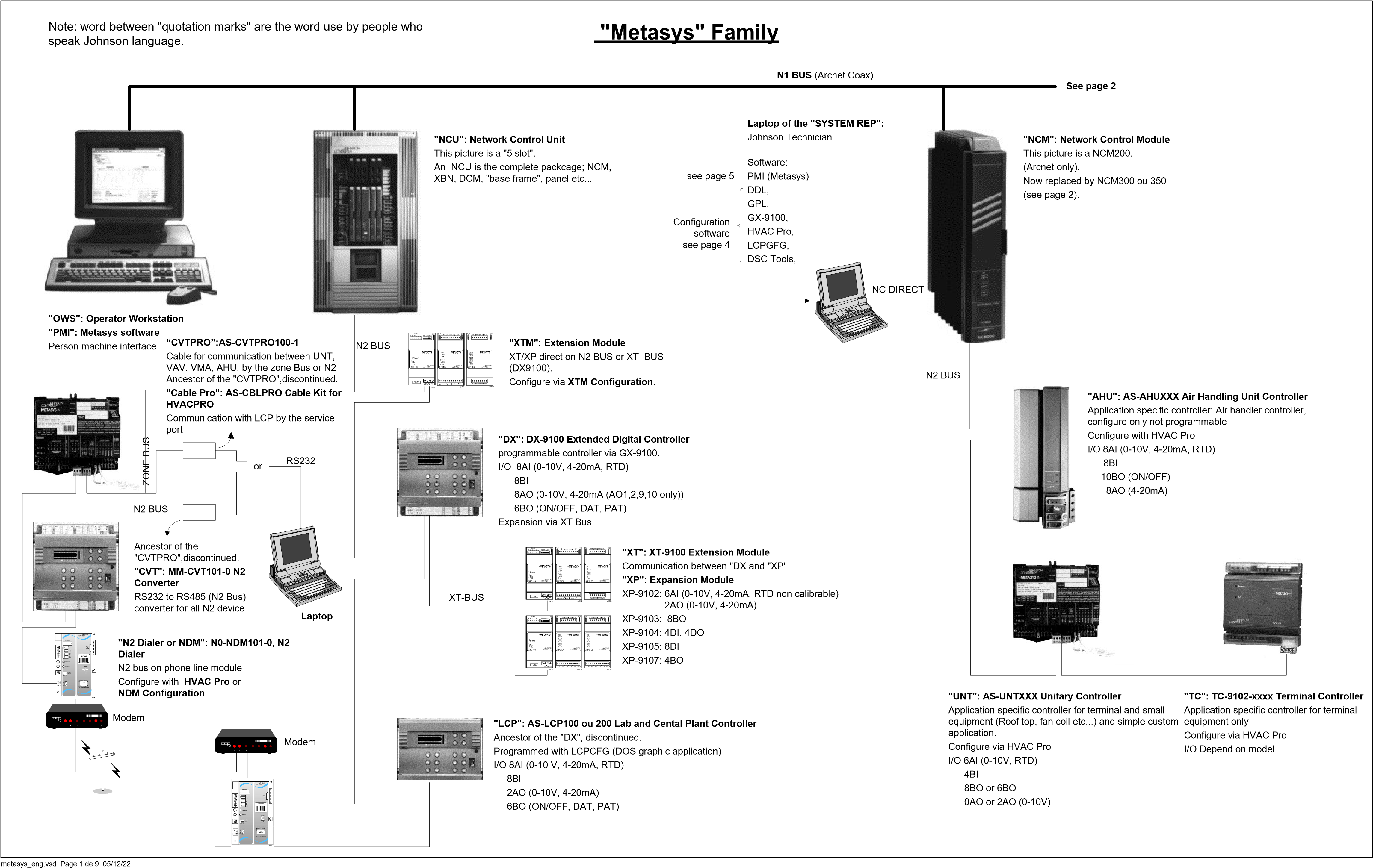 9102 Metasys Tc Wiring Diagram Diy Enthusiasts Diagrams Pmi Family Chipkin Automation Systems Rh Store Com