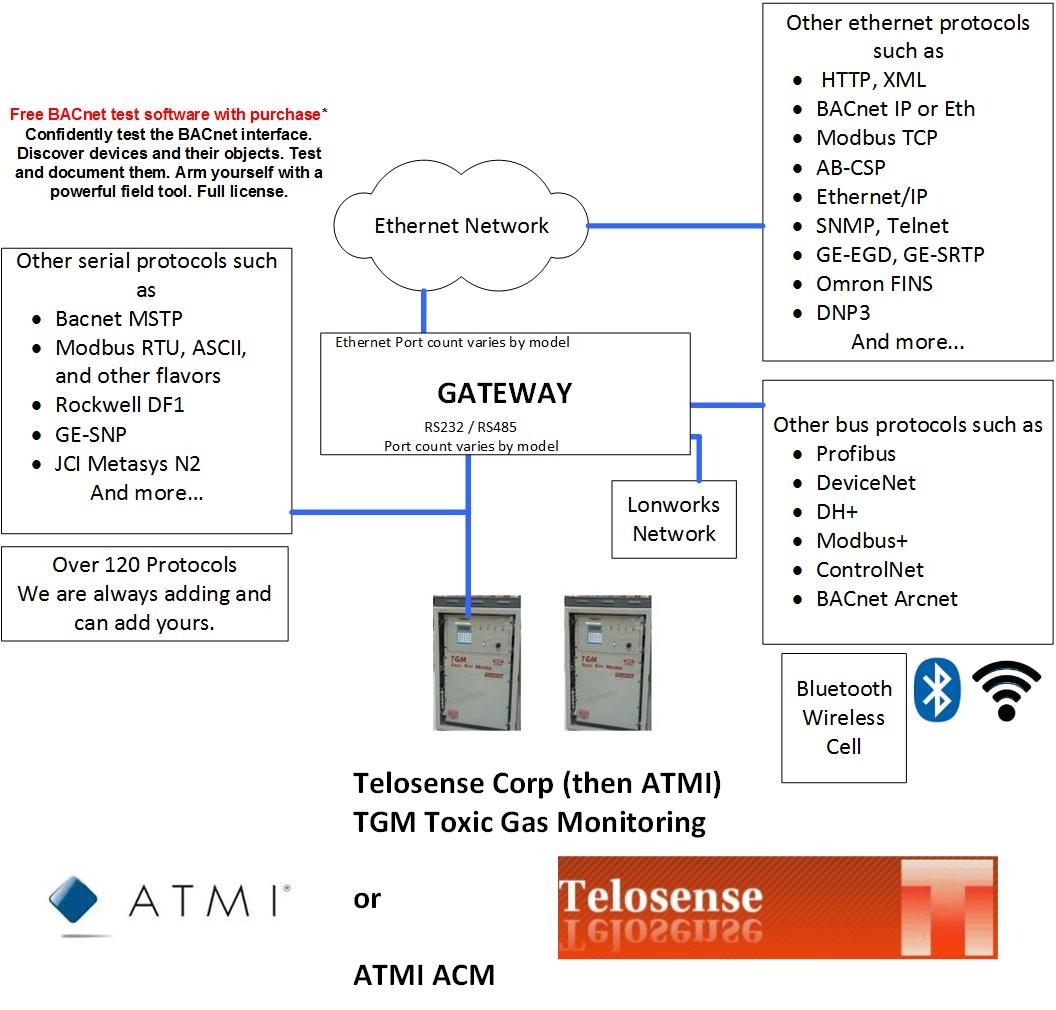 6984ac20965c ... 16 58 243139 Logo ADC Heat-les.jpg 04-Apr-2017 16 58 5696 Logo BTL  Bacnet Test Lab.jpg 04-Apr-2017 16 58 7249 Logo BandB Advantech.jpg 04-Apr-2017  16 58 ...